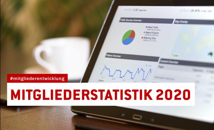 Mitgliederstatistik 2020